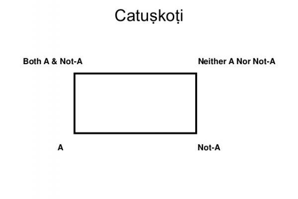 catuskoti-4-638